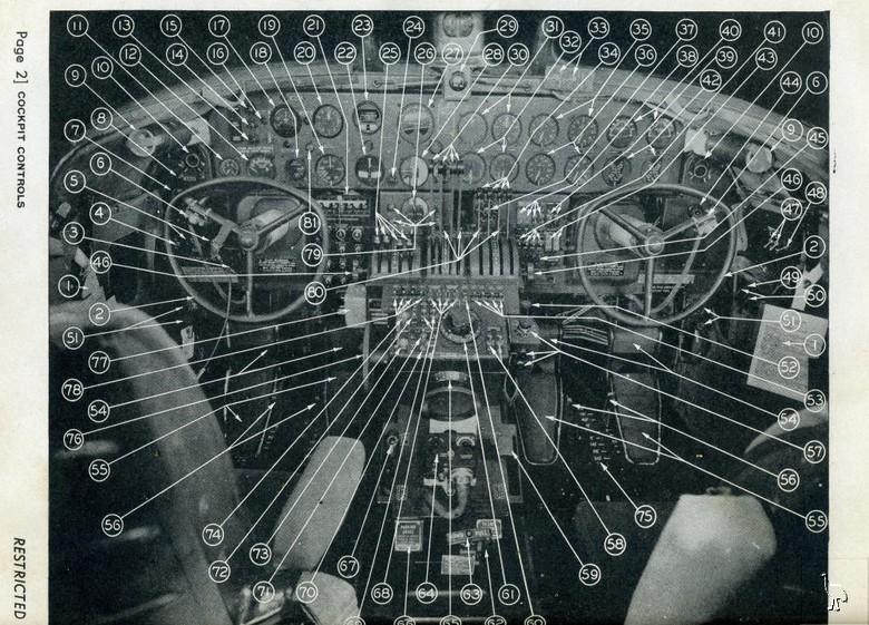 steampunk engineering schematics b 24 cockpit diagram | steampunk & industrial | pinterest