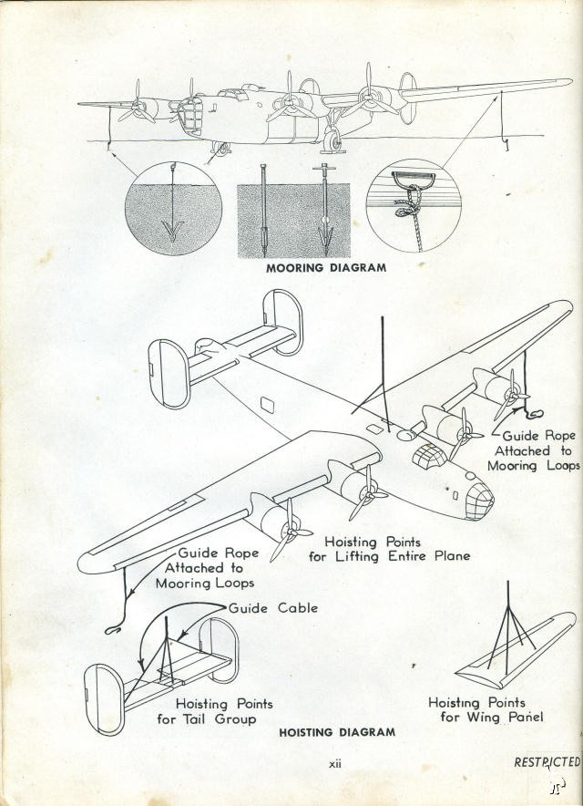 p 51 flight manual pdf
