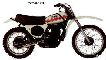 Yamaha YZ Series Model Information