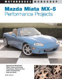 Mazda Miata MX- 5 Performance Projects