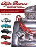 Alfa Romeo All-Alloy Twin Cam Companion, 1954-1994: Four-Cylinder History, Care, and Restoration : Giulietta, Giulia, and Alfetta Families