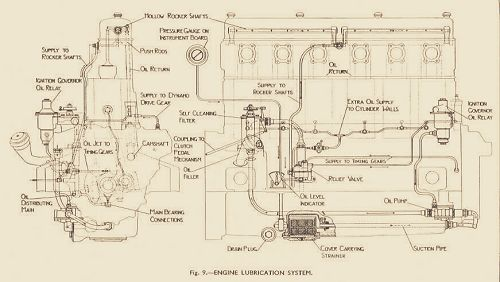 1953 buick special ignition wiring diagram get free image about wiring diagram